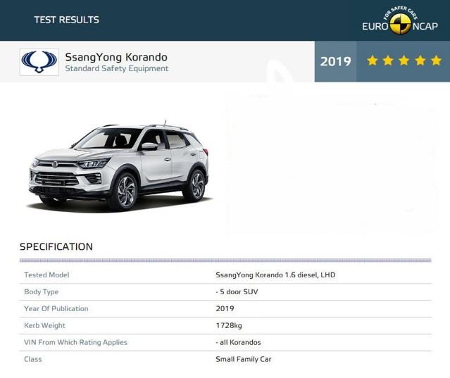 쌍용자동차 코란도, 유로 NCAP 최고 등급 5스타 획득
