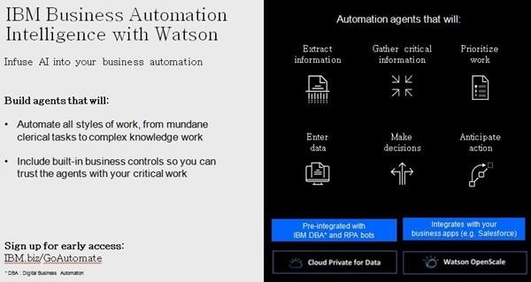 'IBM Business Automation Intelligent with Watson' / 제공=한국IBM