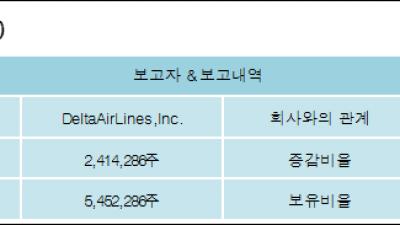 [ET투자뉴스][한진칼 지분 변동] DeltaAirLines,Inc.