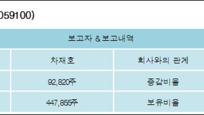 [ET투자뉴스][아이컴포넌트 지분 변동] 차재호 외 3명 1.31%p 증가, 6.33% 보유