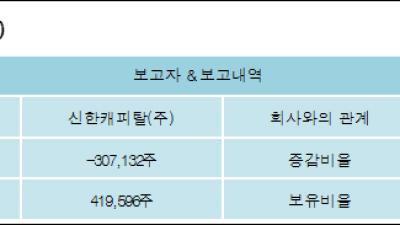 [ET투자뉴스][파커스 지분 변동] 신한캐피탈(주) 외 1명 -2.09%p 감소, 2.94% 보유