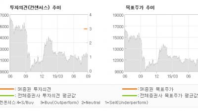 """[ET투자뉴스]농우바이오, """"다시 비상하는 국내…"""" 매수(신규편입)-SK증권"""