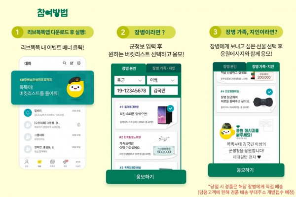 KB국민은행, '장병 소원성취 프로젝트' 10주년 기념 리브똑똑 이벤트 인기