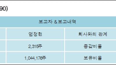 [ET투자뉴스][하이스틸 지분 변동] 엄정헌 외 8명 0.12%p 증가, 52.21% 보유