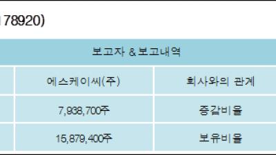 [ET투자뉴스][SKC코오롱PI 지분 변동] 에스케이씨(주) 외 2명 27.03%p 증가, 54.07%