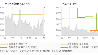 """[ET투자뉴스]동화기업, """"진흙에 묻힌 진주…"""" BUY(유지)-흥국증권"""