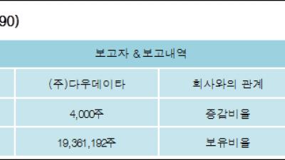 [ET투자뉴스][다우기술 지분 변동] (주)다우데이타 외 8명 0.01%p 증가, 43.14% 보유