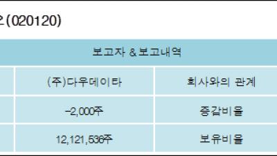 [ET투자뉴스][키다리스튜디오 지분 변동] (주)다우데이타 외 8명 -0.01%p 감소, 69.89% 보