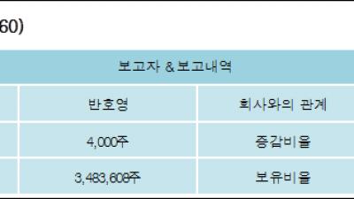 [ET투자뉴스][네오펙트 지분 변동] 반호영0.03%p 증가, 14.35% 보유