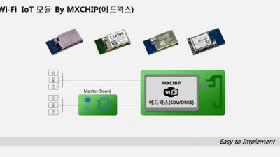 에드웍스(EDWORKS), MXCHIP의 Wi-Fi IoT 모듈 소개