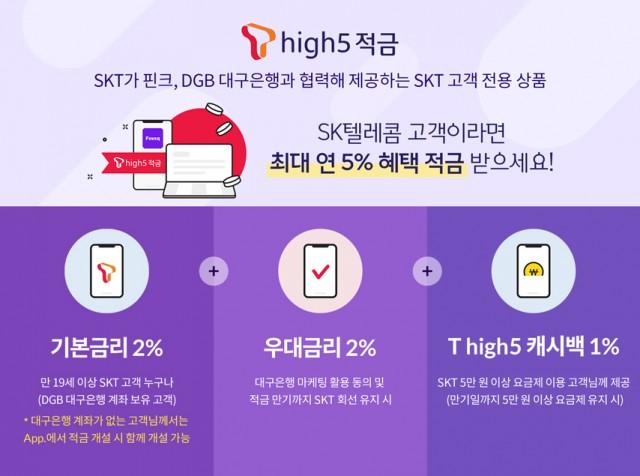 SK텔레콤은 지난 5월 28일 최대 5% 혜택을 받을 수 있는 T high5 적금 출시했다. [사진=SK텔레콤]