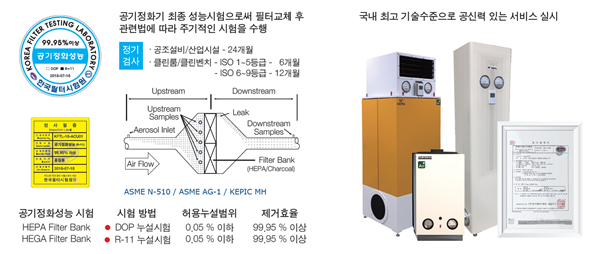 [에어페어 2019] 한국필터시험원, 미세먼지 해결을 위한 기술력 선보일 예정