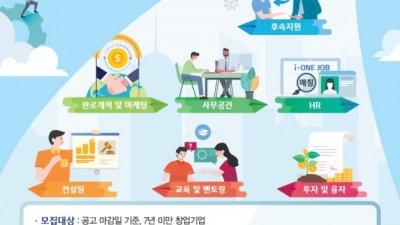 기업은행, 내년 상반기 'IBK창공' 혁신 창업기업 모집