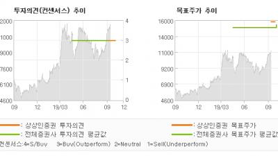 """[ET투자뉴스]켐트로닉스, """"5년여만에 동면에서…"""" BUY(신규)-상상인증권"""
