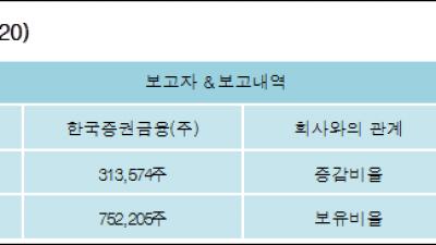 [ET투자뉴스][중앙백신 지분 변동] 한국증권금융(주)7.55%p 증가, 7.55% 보유