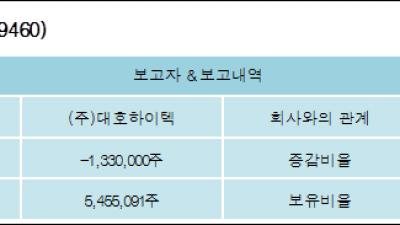 [ET투자뉴스][대호에이엘 지분 변동] (주)대호하이텍-4.9%p 감소, 20.1% 보유