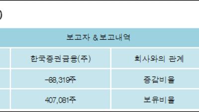 [ET투자뉴스][이글벳 지분 변동] 한국증권금융(주)3.22%p 증가, 3.22% 보유