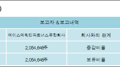 [ET투자뉴스][테스나 지분 변동] 에이스에쿼티파트너스유한회사29.99%p 증가, 29.99% 보유