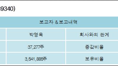[ET투자뉴스][한국경제TV 지분 변동] 박영옥 외 1명 0.17%p 증가, 15.4% 보유
