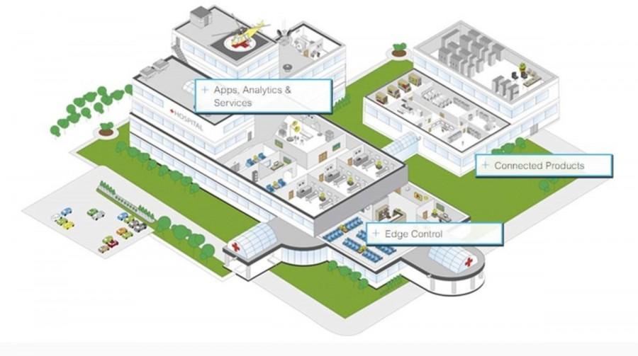 슈나이더 일렉트릭의 에코스트럭처 포 헬스케어(EcoStruxure for Healthcare), 이미지제공=슈나이더 일렉트릭