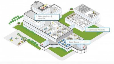 슈나이더일렉트릭과 소트와이어가 환자 중심의 스마트한 디지털 병원을 구현한다. 오늘날 의료 시스템은 시설 관리와 임상운영 사이의 연결성 부재를 해결하고 환자와 의료인의 만족도를 개선하며 운영 효율성을 높여야 하는 과제에 직면했다.
