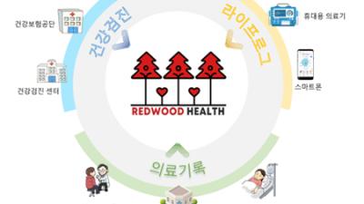 [IoT Korea 2019] 디케이아이테크놀로지, 한국형 헬스케어 서비스 생태계 플랫폼 'Redwood Healthcare Platform' 소개