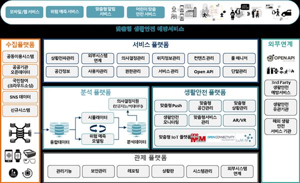 [IoT Korea 2019] 아이브랩, 자동 근태관리 서비스 'AIBworks(아이브웍스)' 소개