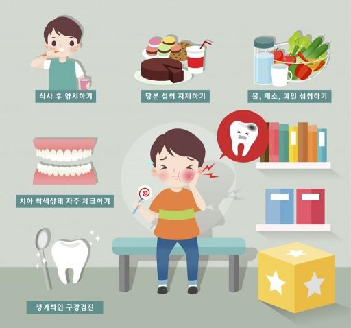 음식에 따른 치아건강 관리법은?