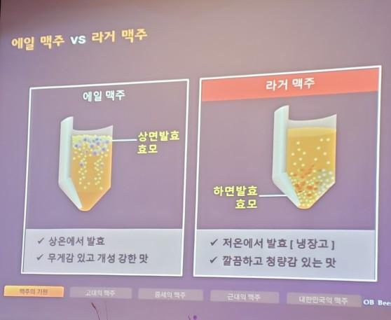 에일 맥주와 라거 맥주 비교 자료 출처=정진홍 기자