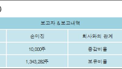 [ET투자뉴스][수젠텍 지분 변동] 손미진 외 8명 0.07%p 증가, 23.01% 보유