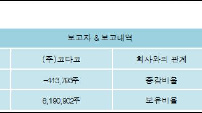 [ET투자뉴스][지코 지분 변동] (주)코다코 외 1명 -0.71%p 감소, 10.71% 보유