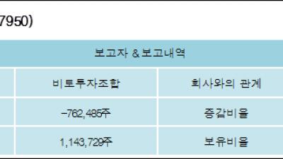 [ET투자뉴스][마이크로텍 지분 변동] 비토투자조합3.76%p 증가, 5.54% 보유