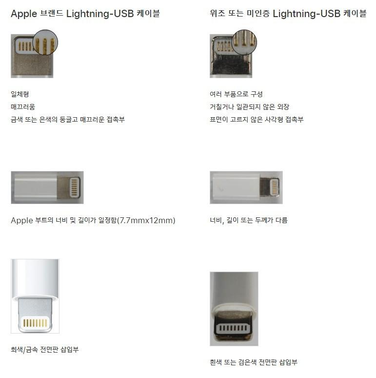 애플은 자사 홈페이지에서 라이트닝 커넥터 식별법을 공개하고 있다. [사진=애플 홈페이지]