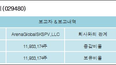 [ET투자뉴스][바른테크놀로지 지분 변동] ArenaGlobalSKSPV,LLC19.01%p 증가, 19