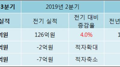 [ET투자뉴스]대우부품, 19년3분기 실적 발표