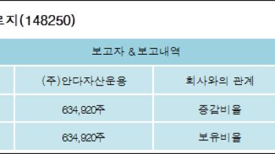 [ET투자뉴스][알엔투테크놀로지 지분 변동] (주)안다자산운용8.28%p 증가, 8.28% 보유