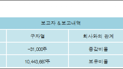 [ET투자뉴스][LS 지분 변동] 구자열 외 8명 -0.1%p 감소, 32.43% 보유