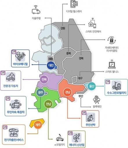 중기부, '규제자유특구 박람회' 동대문 디자인플라자서 28~29일 개최