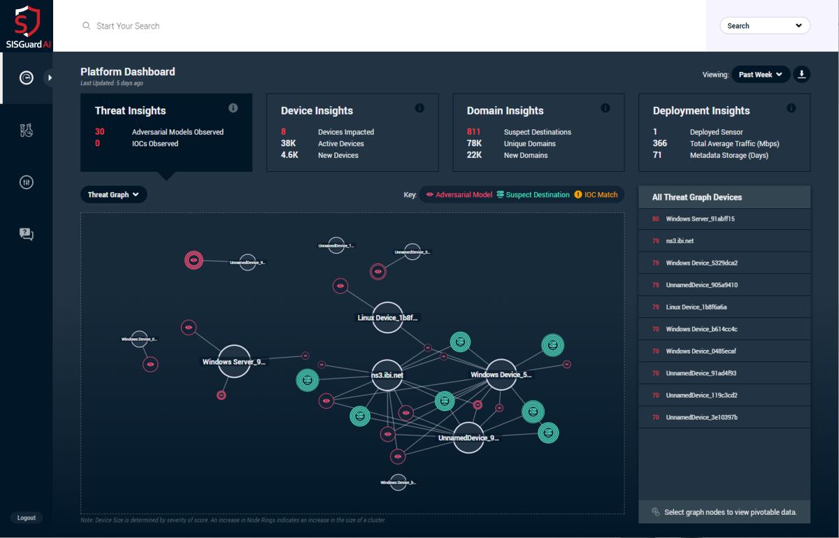신세계아앤씨의 클라우드와 AI 기반 정보보안 서비스 '시스가드' 화면