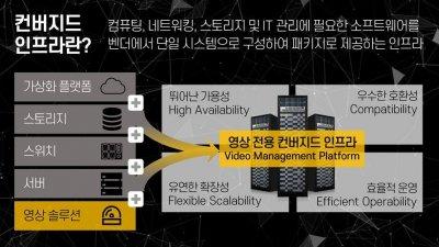 효성인포메이션시스템, '스마트시티 통합플랫폼' 사업 전방위 공략