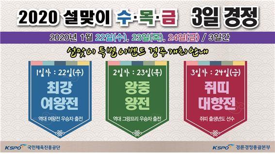 2020 설 연휴 기간 경륜·경정 개최 안내
