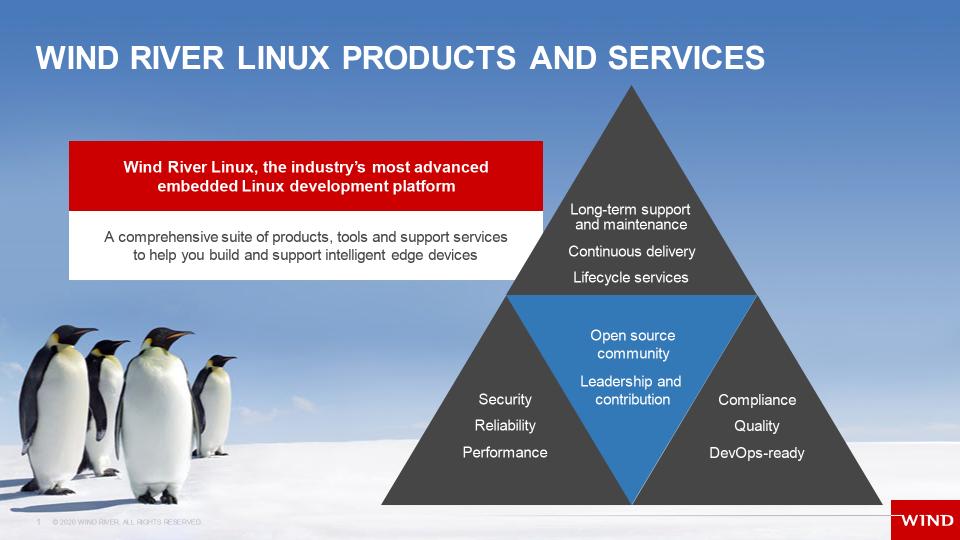 윈드리버 리눅스