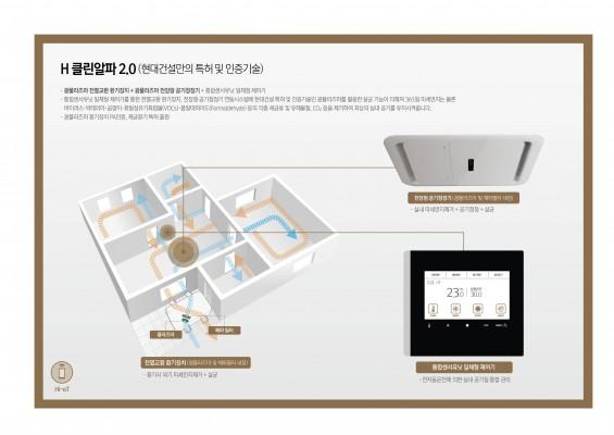 현대건설, 한남3구역에 세균까지 막아내는 'H 클린알파(Cleanα) 2.0' 아파트 제안