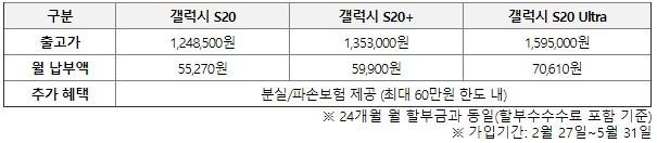 KT 갤럭시 S20 슈퍼찬스R 프로그램 [자료=KT]