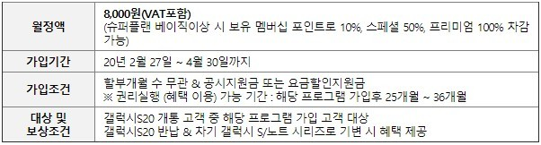 KT 갤럭시 S20 슈퍼체인지 프로그램 [자료=KT]