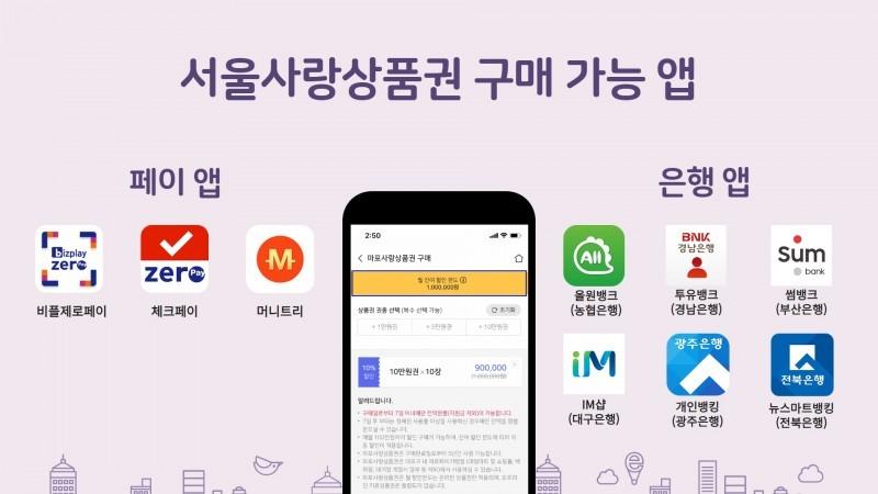 페이앱 및 은행앱에서 서울사랑상품권을 구매할 수 있다. [사진=한국간편결제진흥원]