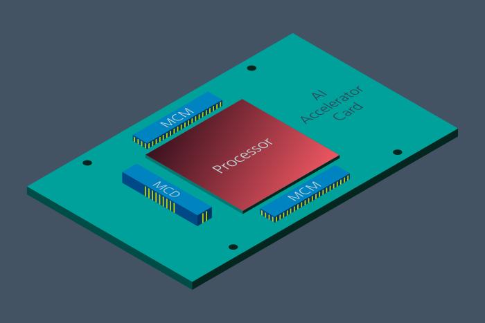 고성능 AI 액셀러레이터 1200A 지원 바이코  칩세트