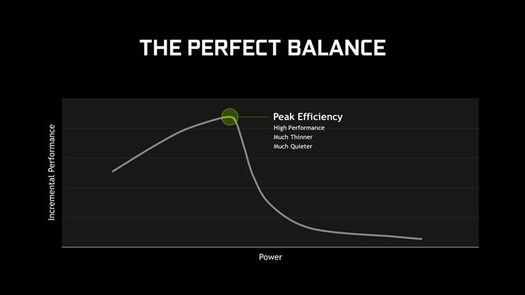 Max-Q란 공기역학적으로 최고 성능을 내기 위한 완벽한 균형점을 의미한다. [사진=엔비디아]