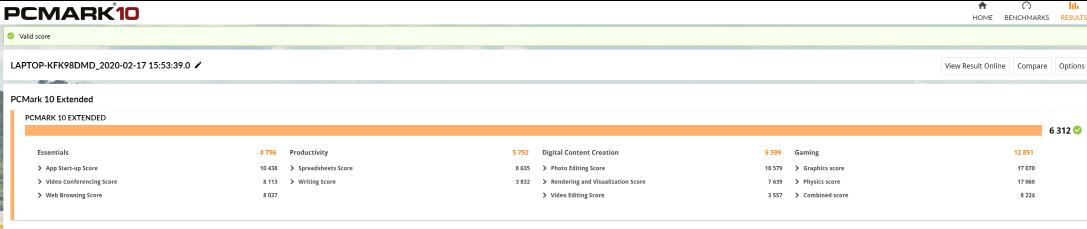 프로아트 스튜디오북 프로 15는 PC마크10 기준으로 6312점을 기록했다. 세부적으로는 ▲필수요소 8796점 ▲생산성 5752점 ▲디지털 콘텐츠 제작 6599 ▲게이밍 12851점을 기록했다. 최신 게이밍 노트북과 버금가는 성능이다.