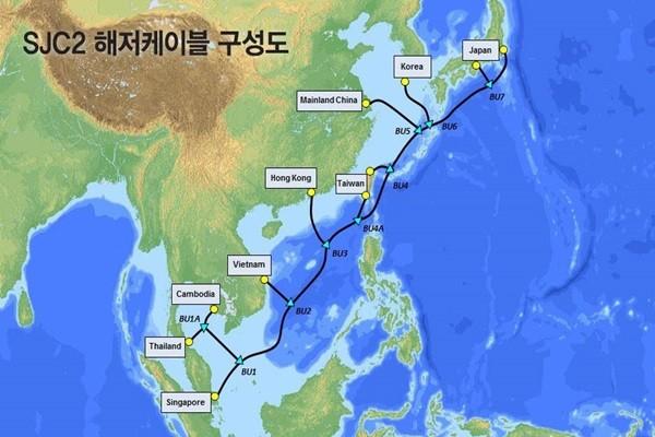 Schematic diagram of SJC2 consortium's submarine cable project
